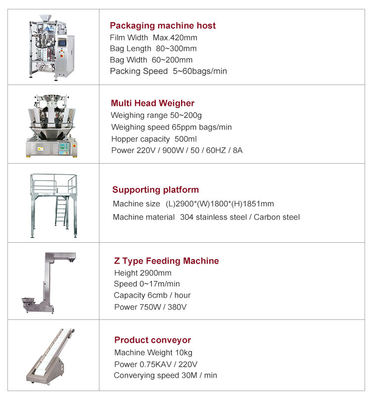 High speed  potato chips banana chips packing machine with low price