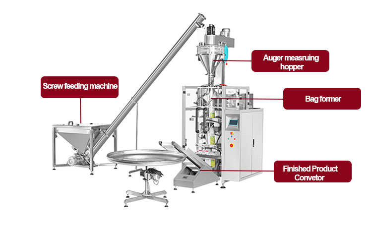 Automatic milk coffee powder filling packing machine
