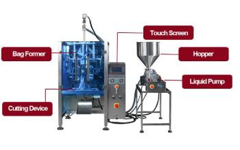 Liquid Packing Machine Benefit the Coatings Industry